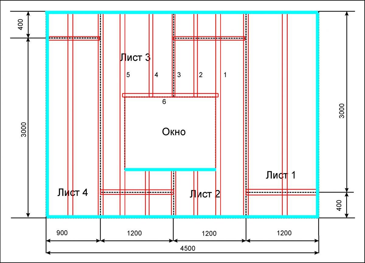 Размеры рамок на стене схема