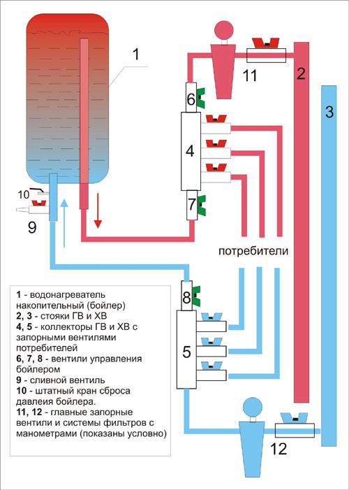 Схема нагревателя накопительного