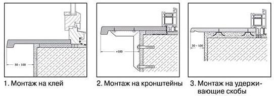 Правильная установка пластикового подоконника своими руками