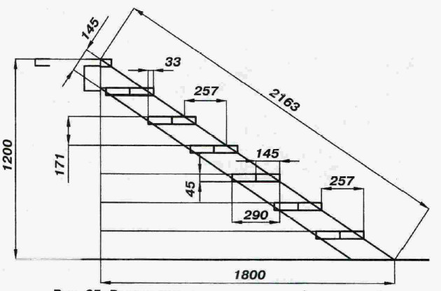 Как сделать лестницу к дому своими руками