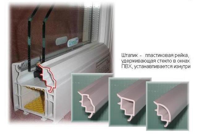 Поэтапное установка окон пвх