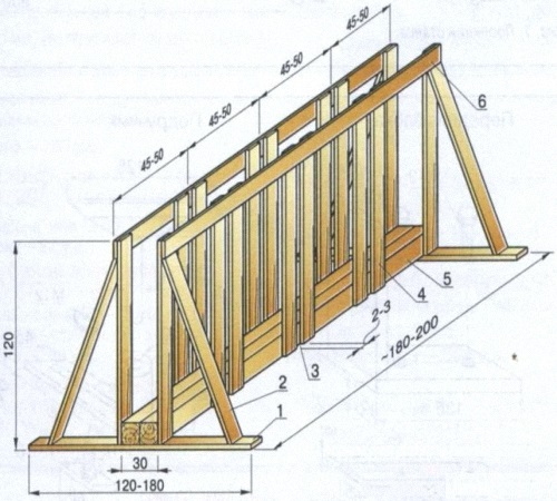 Козлы для распиловки дров как сделать 45
