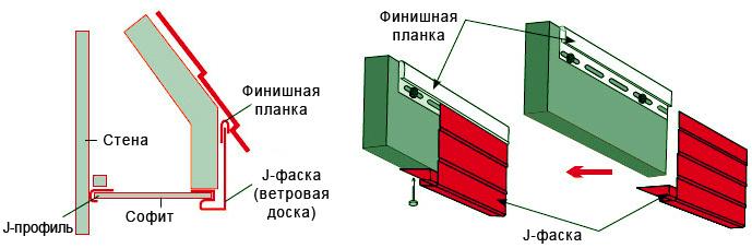 Софит монтаж своими руками