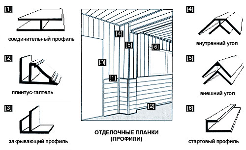 Монтаж стеновых панелей из пвх в ванной своими руками видео