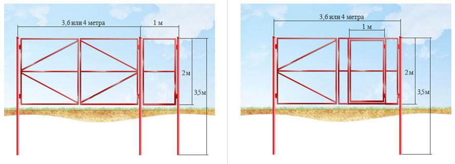 Ворота из профлиста схема фото