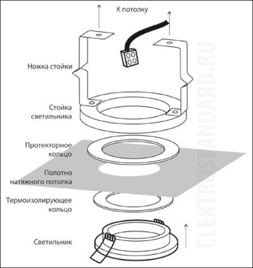 квадратные точечные светильники для подвесных потолков - Ремонт квартир