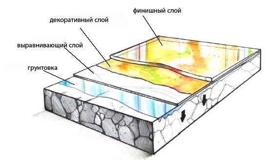 Если вы хотите преобразить интерьер собственного помещения, тогда можете посмотреть ниже фото заливных 3d полов