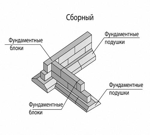 Железобетонных сборных в розницу трубы жби