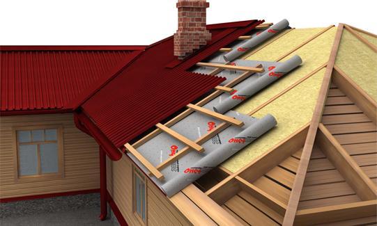 Гидроизоляция ломаной крыши характеристика мастика