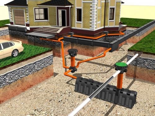 Внутренняя канализация в частном доме схема своими