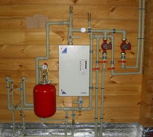Правильная установка котла отопления