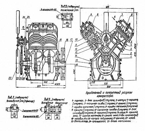 поршневого компрессора