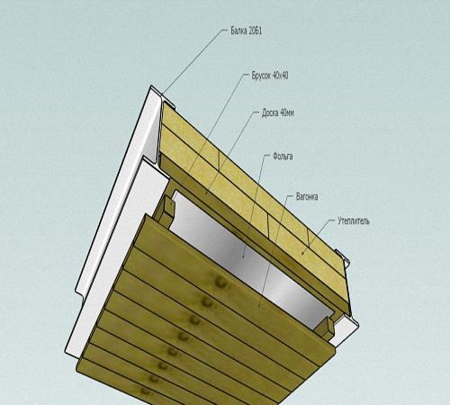 Как правильно утеплить потолок в бане