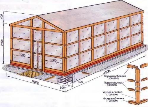 Как построить теплицы из оконных рам своими