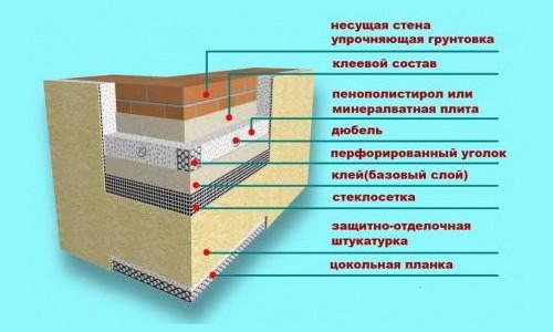 Как обновить старую советскую стенку своими руками