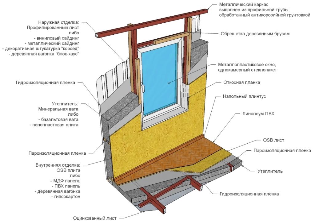 Утепление стен в деревянном доме снаружи своими руками 26