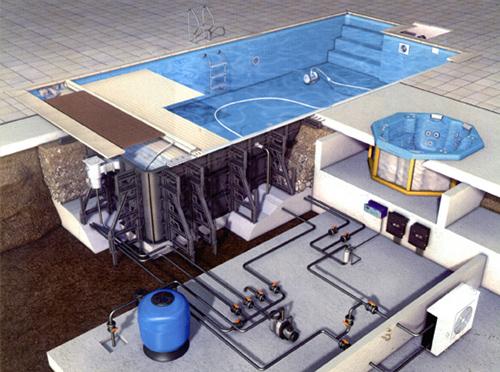Грамотное оснащение бассейна своими руками. Рекомендации по выбору насоса, скиммера и фильтрационных установок Строительный порт