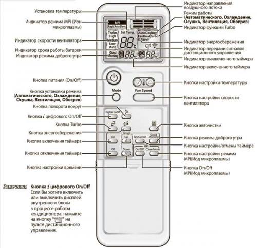 пульт мицубиси кондиционер инструкция - фото 6