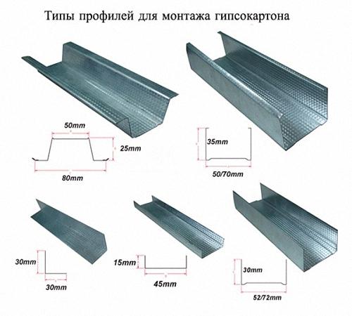 Металлические профили для изоляции