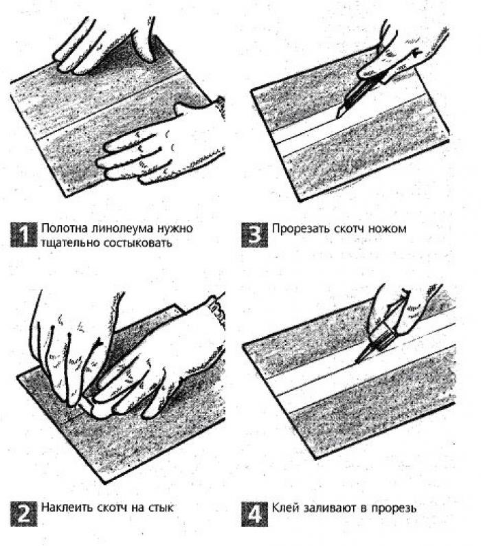 Укладка линолеума своими руками инструкция