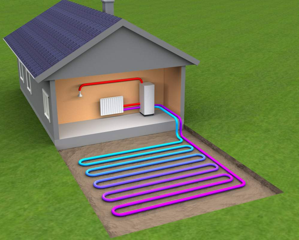 geothermal heat pump Geothermal heat pump systems when it comes to heating your home year round with a low energy cost, eco-friendly alternative, a geothermal system is the answer.