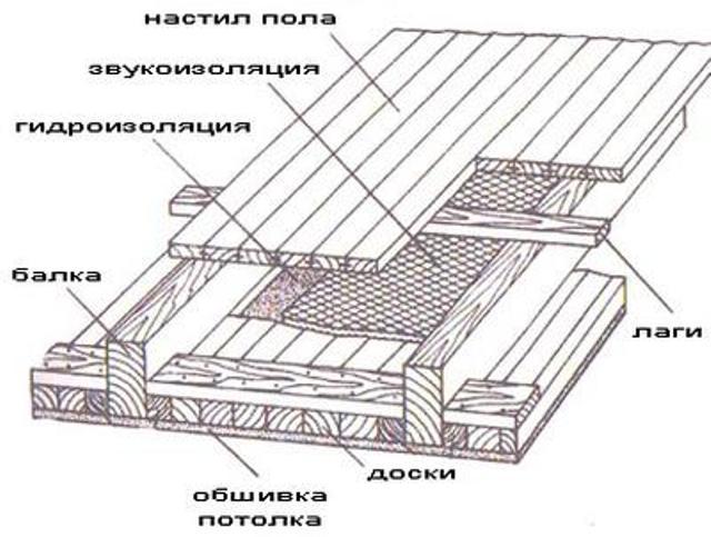 Как сшить из платка платок на шею 152