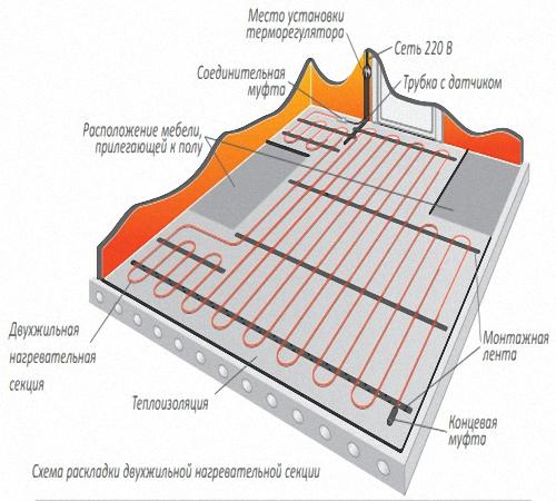 инструкция по эксплуатации теплого по img-1