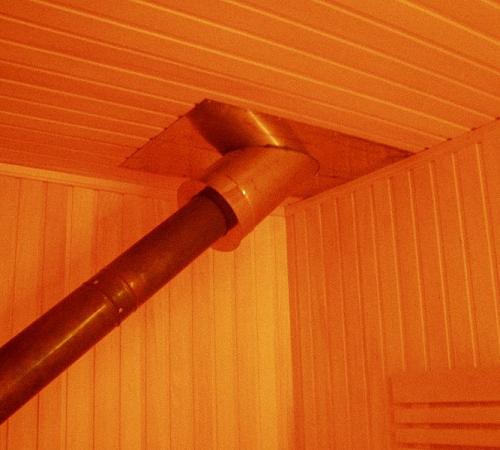 Дымоход в бане своими руками пошаговое руководство
