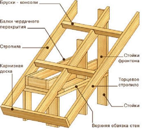 Размеры пирамиды золотое сечение своими руками 12