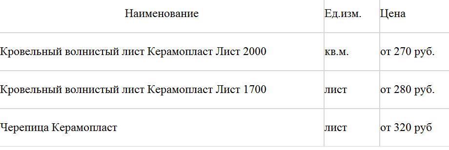Лахта белгород гидроизоляция цена