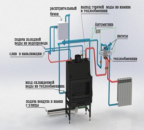 Теплообменник водяной инструкция охладители воздуха теплообменник