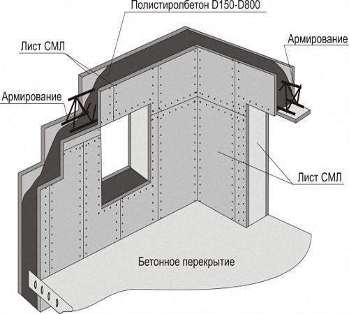 Герметизация монтажного оконного шва