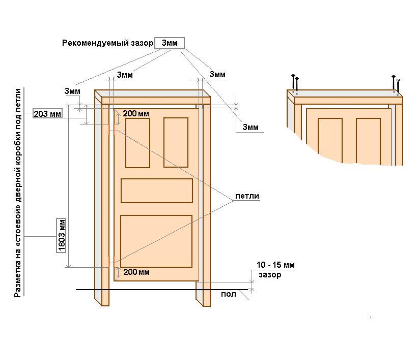 установка межкомнатных дверей своими руками фото