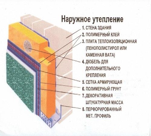 Герметизация швов между бревнами в доме