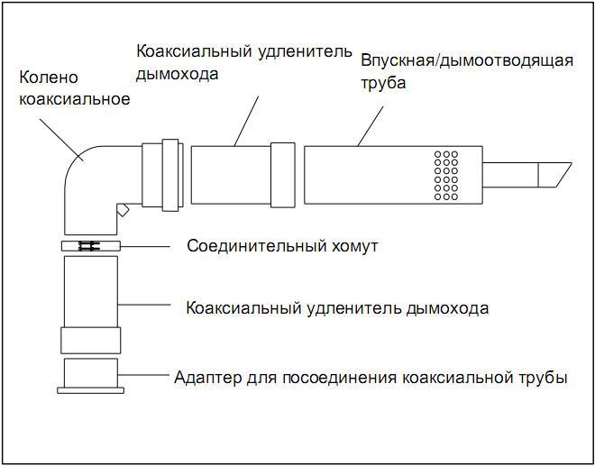 Как укладывать теплый пол водяной схема