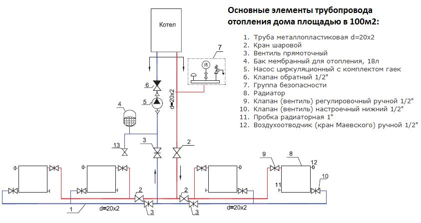 Как правильно нарисовать схему отопления