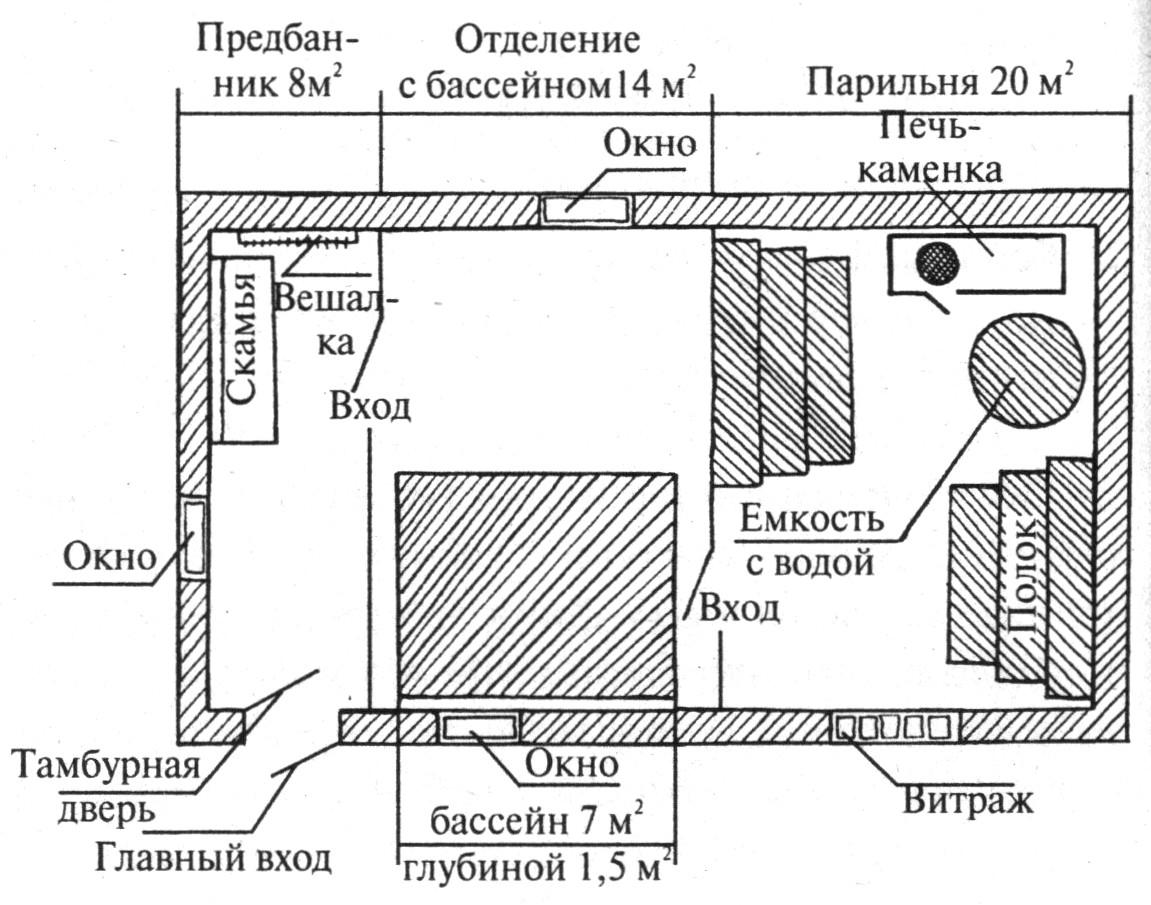 Баня построить своими руками из кирпича 585