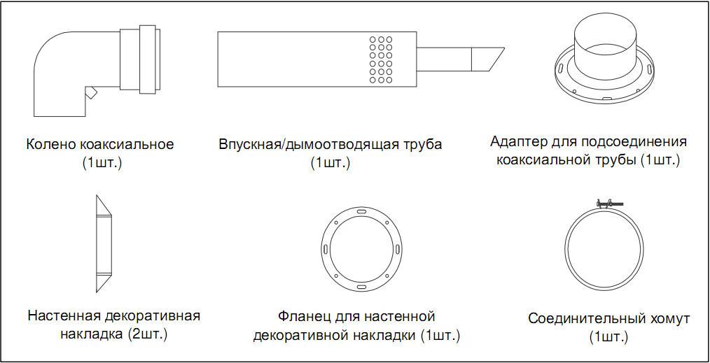 Коаксиальный дымоход Navien