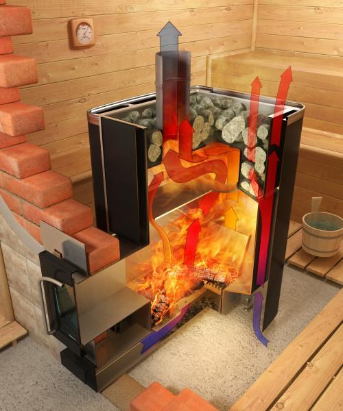 Картинки по запросу купить печь для бани на дровах недорого