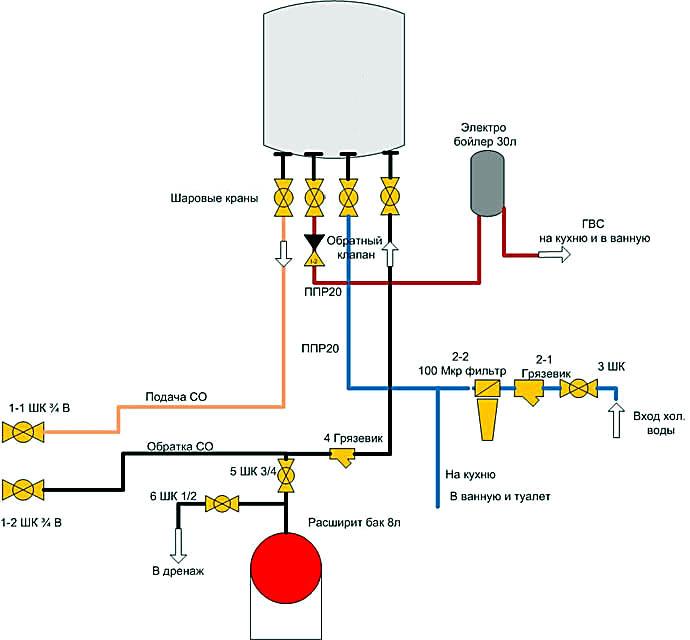 настенного газового котла