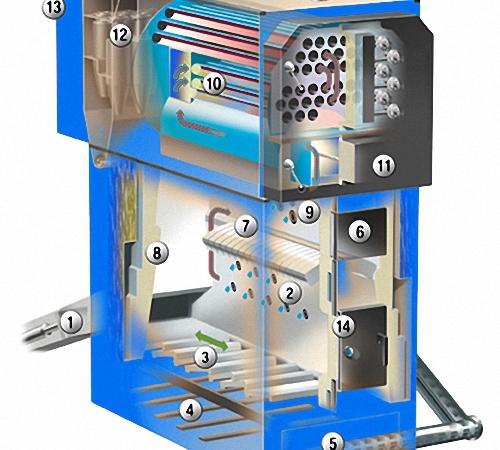 Ворота автоматические схема подключения