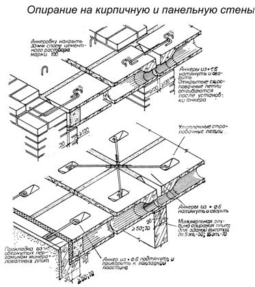 Схема укладки плит перекрытия - анкеровка