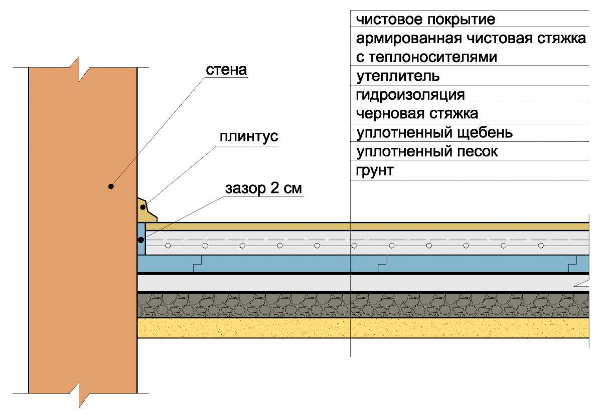 2. Методы поверки (калибровки) и поверочные