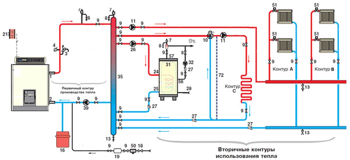 Схема подключения одноконтурного котла фото 215