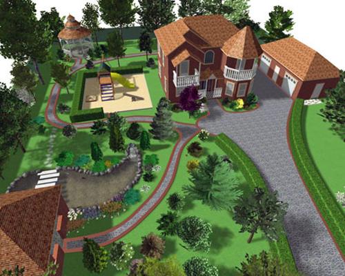 Дизайн дворов частных домов своими руками фото