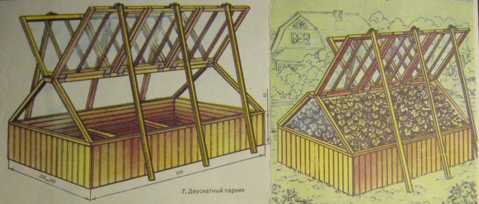 Как сделать простой деревянный парник