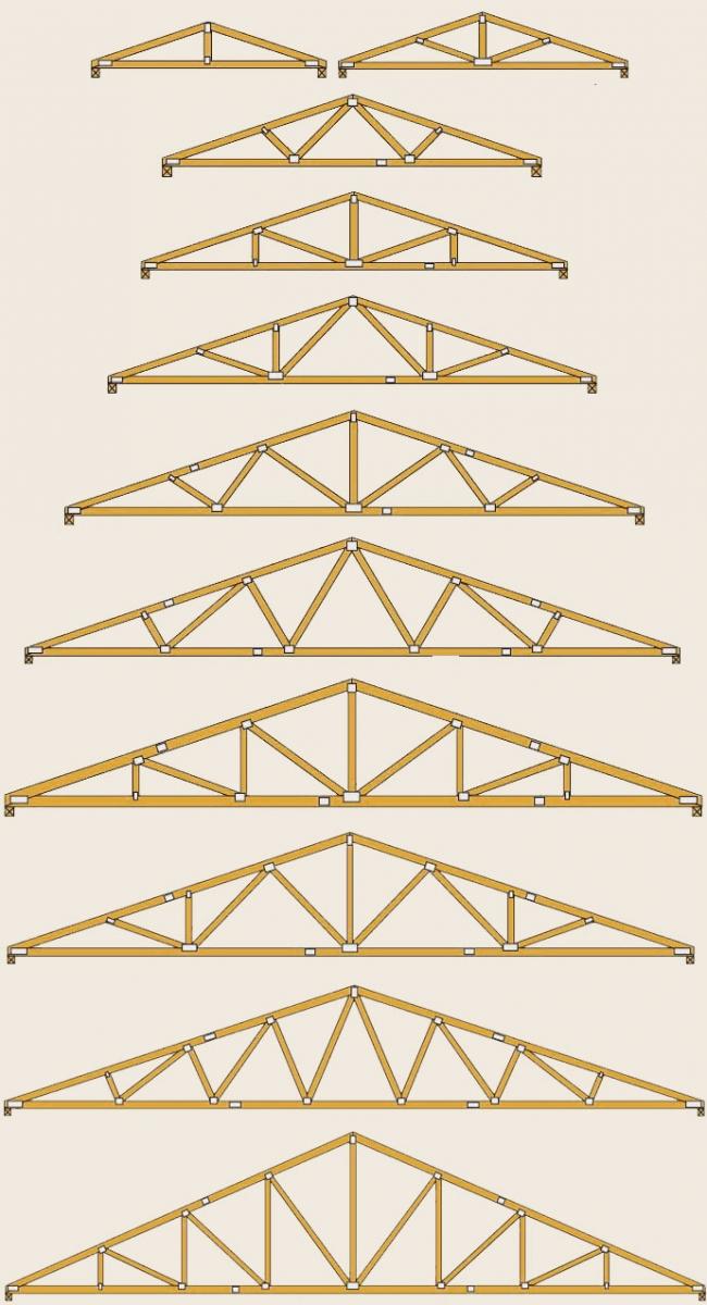 491Стропильная ферма односкатной крыши