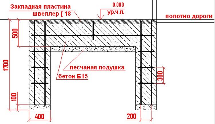 Размер основания под раздвижные ворота въздные ворота