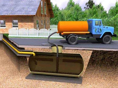 Герметичная емкость для канализации