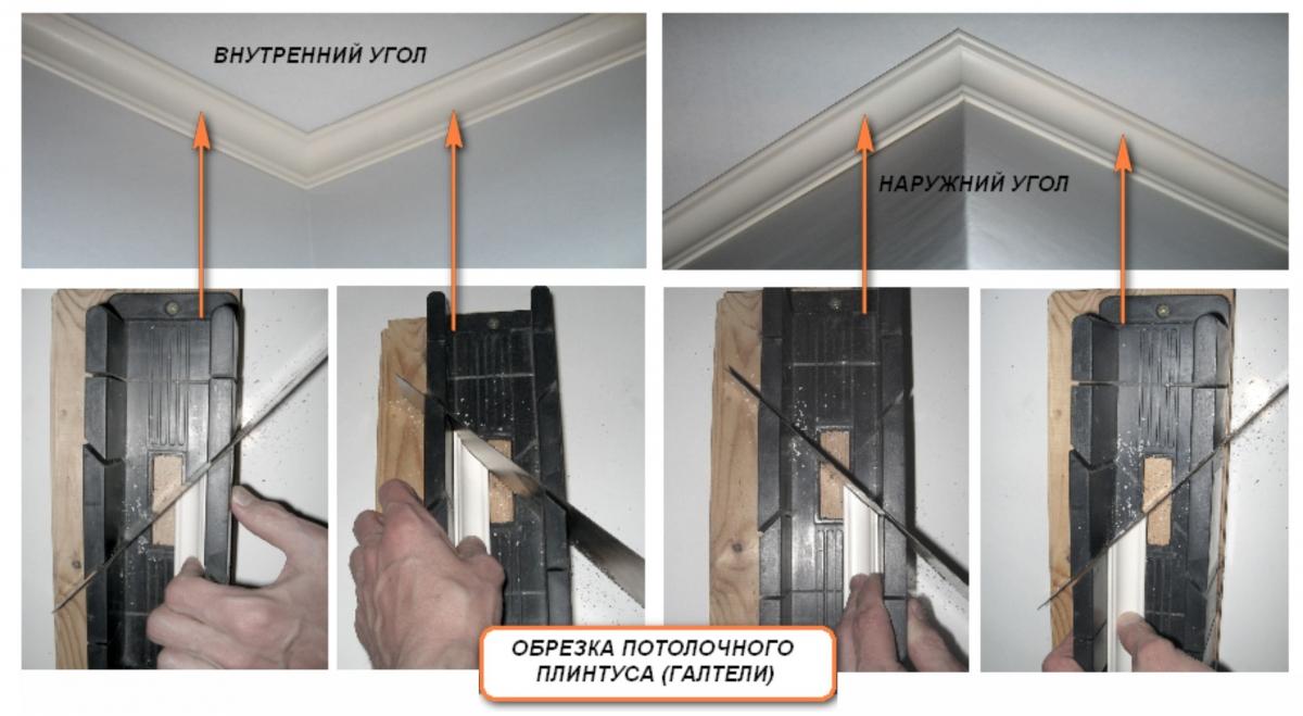 Как сделать плинтус на потолке фото 887